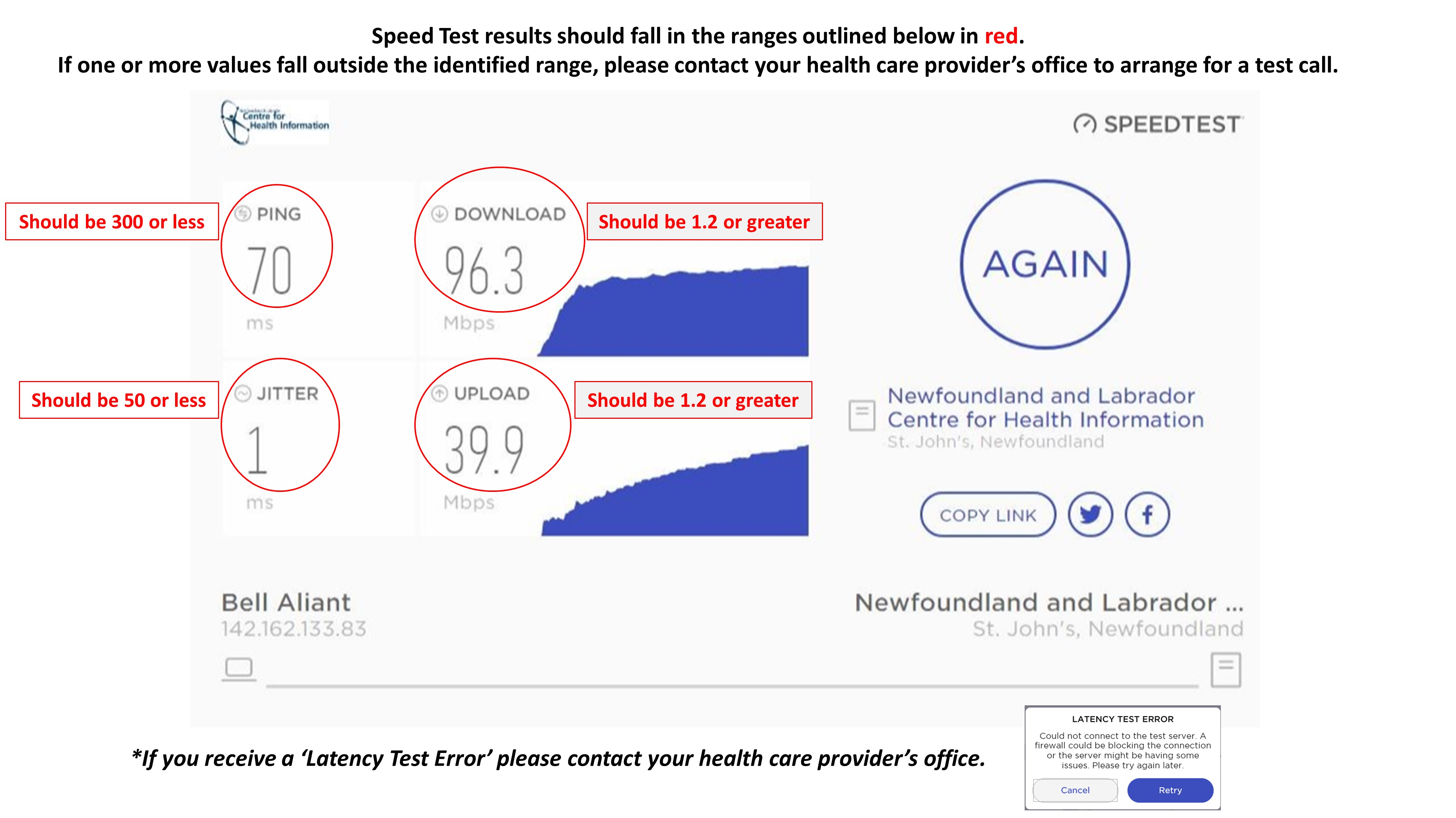 Telehealth Internet Connection Test - NLCHI